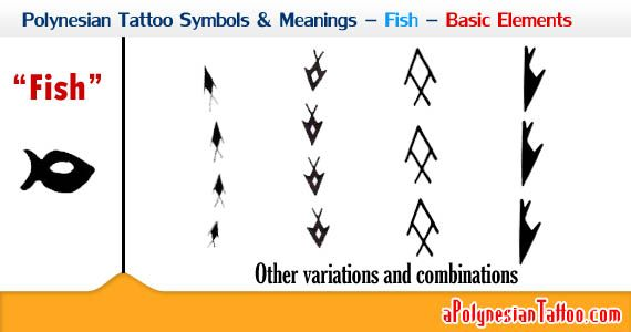 Polynesian Tattoo Symbols & Meanings – Fish – Basic Elements... To Polynesian people, fish are the most important food to make a living. So fish are usually regarded as a symbol of prosperity, riches, fertility and life. Particular parts of fish are often used to express their symbolic meanings.