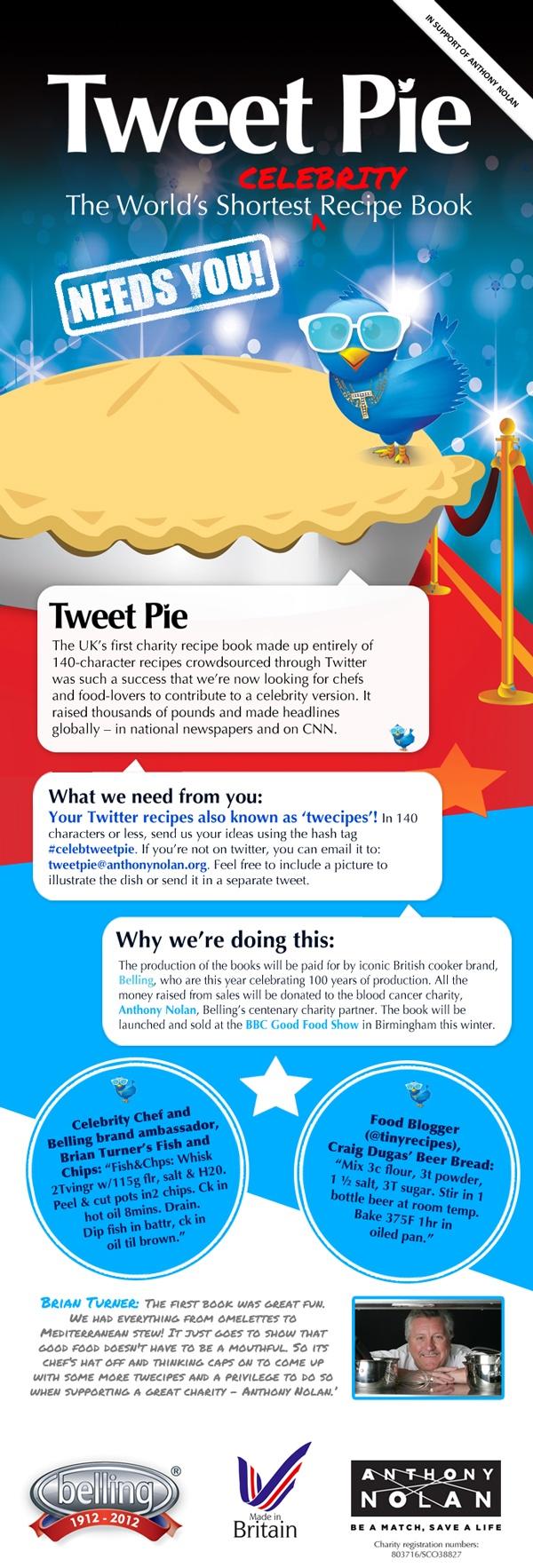 Celeb Tweet Pie - The World's Shortest Celebrity Recipe Book