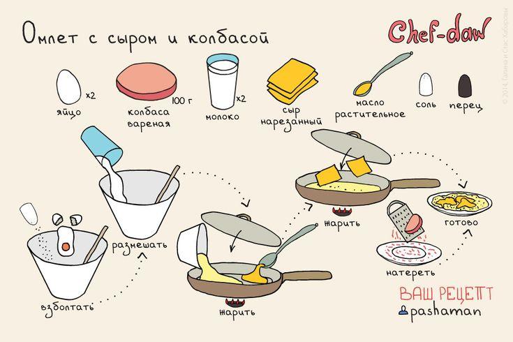 chef_daw_omlet_s_sirom_i_kolbasoi