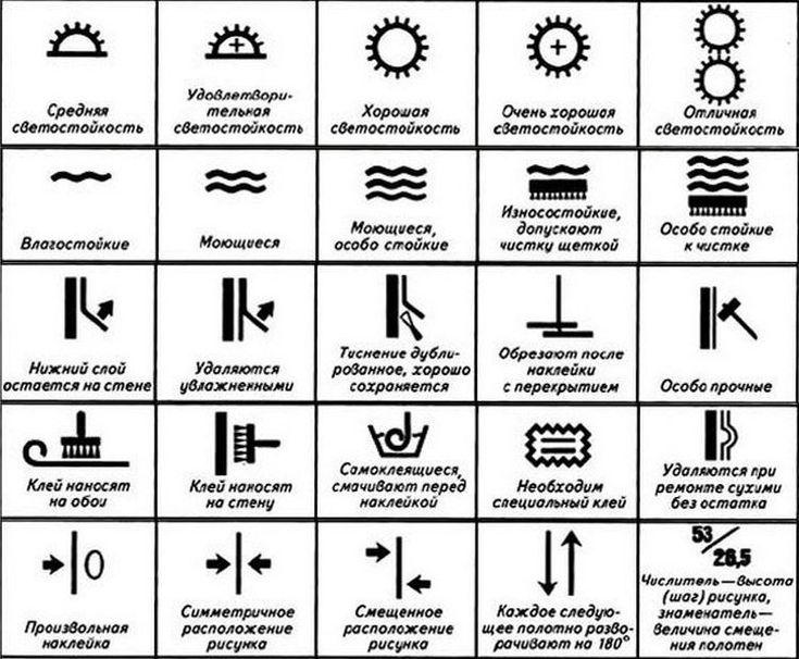 Условные обозначения для обоев