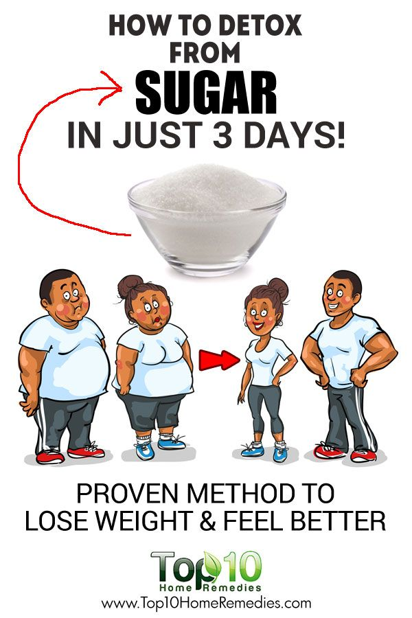 How to do #Sugar #Detox in Just 3 Days!