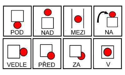 Tak TROCHU ... jiný svět: Předložky -piktogramy