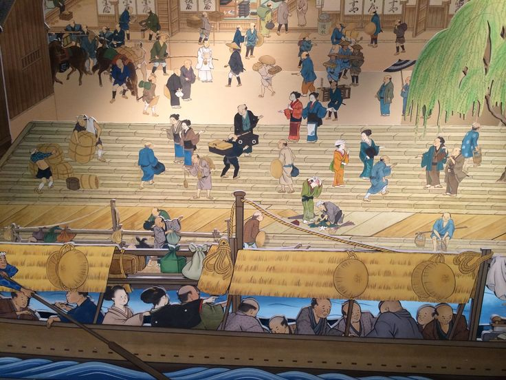昔の八軒屋浜(ジオラマ)