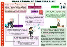 Novo CPC tutelas provisórias