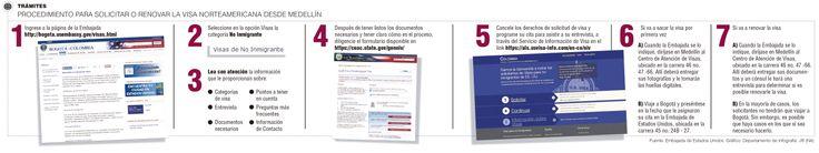 Ahora renovar la visa costará 600 mil pesos menos En promedio, esa es la suma de dinero que se ahorrarán los solicitantes que puedan renovar el documento en la oficina de Medellín. Atenderá en 18 días.