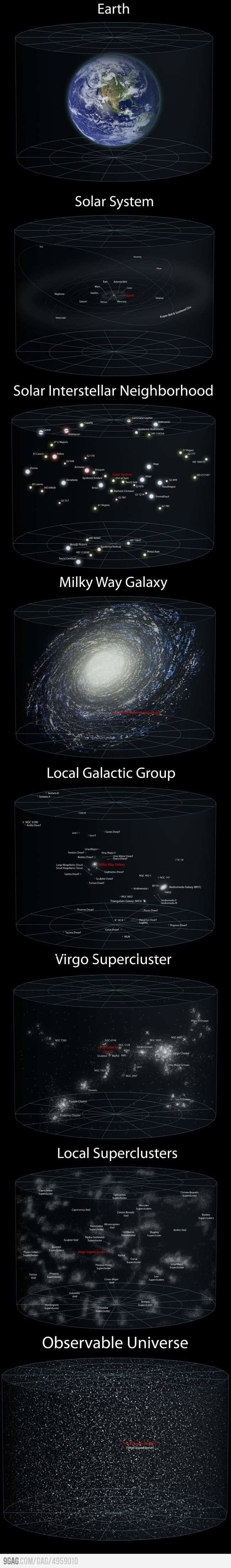 """""""Here, feel insignificant for a while..."""" Our place in the observable universe."""
