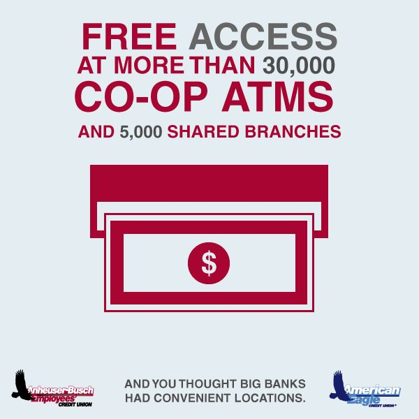 Partners Credit Union Branch: 17 Best Images About About Credit Unions On Pinterest