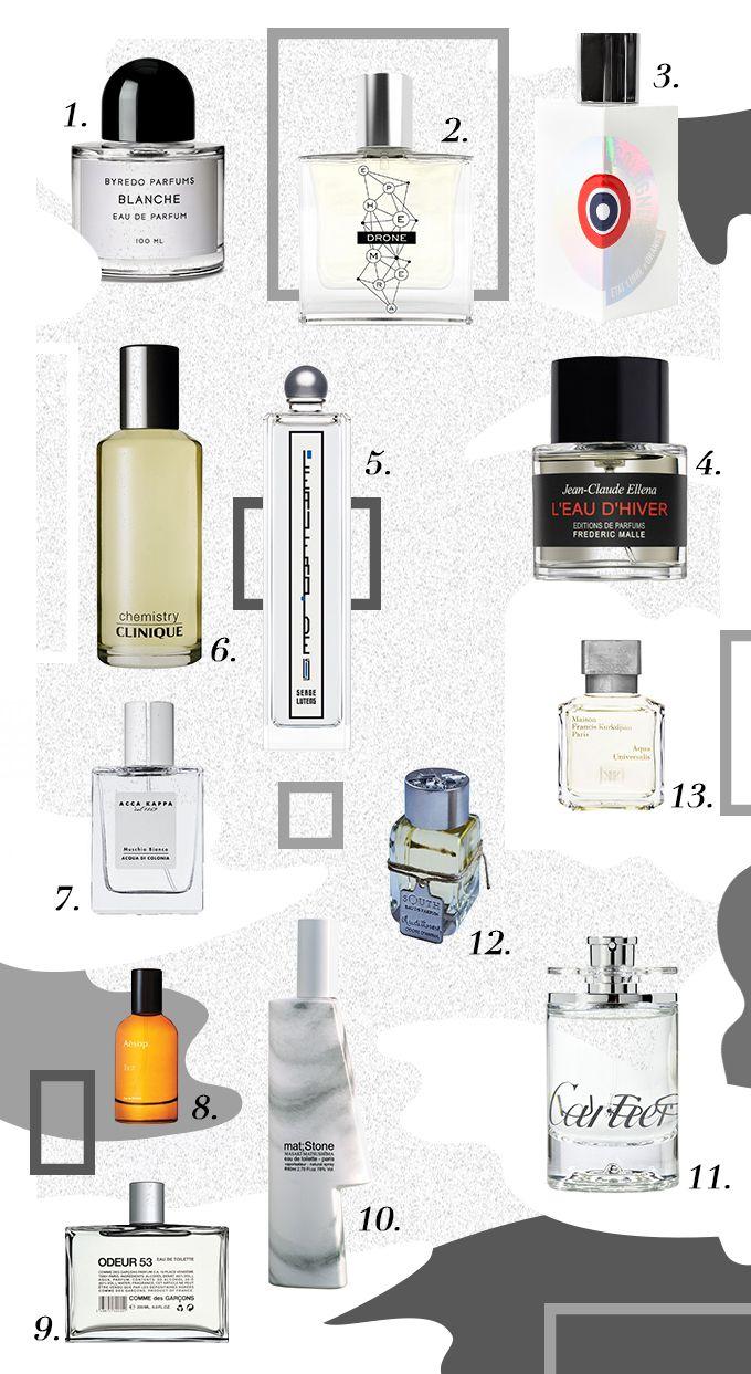 Czy zapach twoich perfum zdałby tzw. elevator test? Czy nie przyprawia on aby współpracowników o ból głowy? Oczy można zasłonić, uszy zatkać, ale nie można przestać oddychać. Zapachy czujemy prawie zawsze. Czasem mamy ich dość. Jak pachnie czystość? Które zapachy najlepiej sprawdzą się w biurze? Podpowiadamy, jak pachnieć miło i uprzejmie.