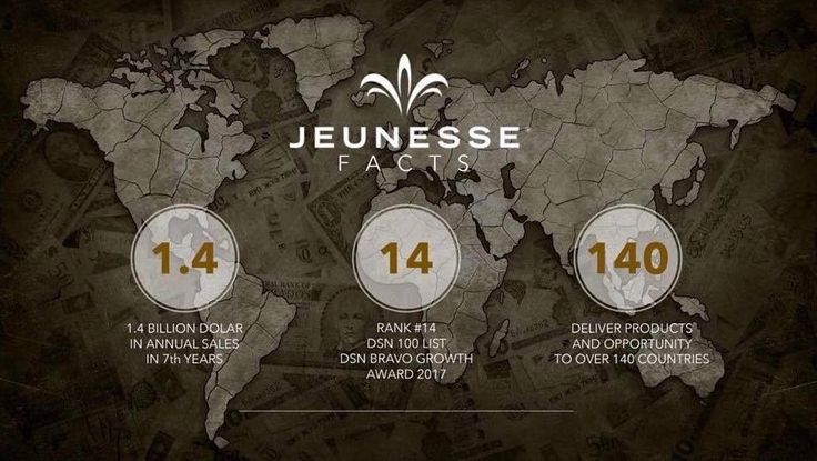 This is one of the companies I work with and I'm so proud of our progress! #Jeunesse #Jeunesseglobal