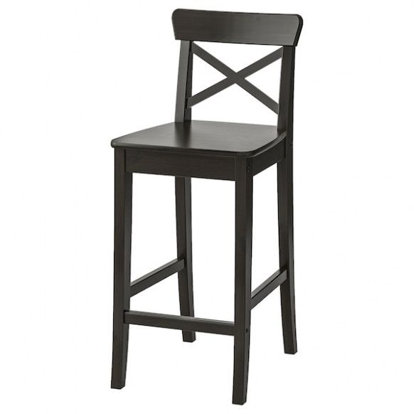 8 Great Ikea Bar Stools Ideas That You Can Share With Your