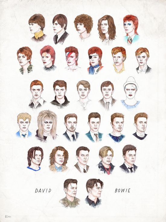 'Time May Change Me', An Art Print and Animated GIF Featuring 29 Career-Spanning Illustrations of David Bowie