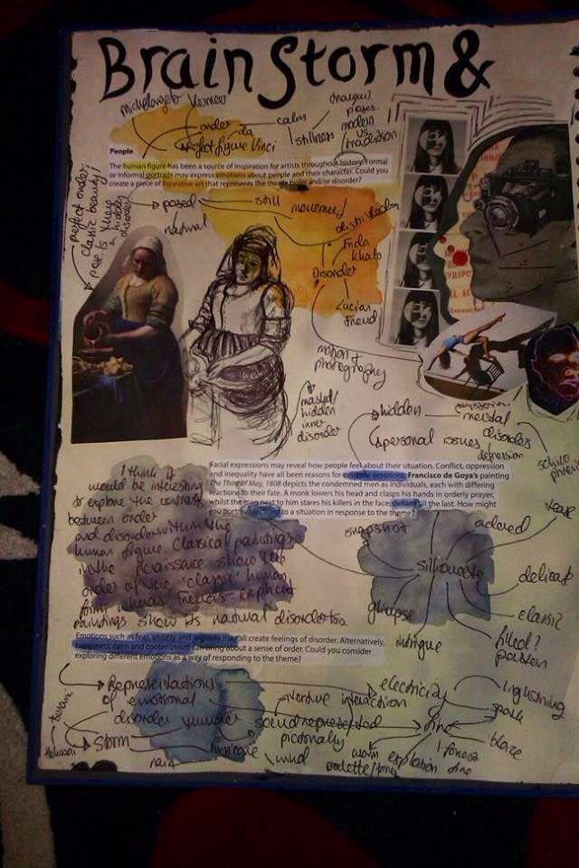 visual mind map igcse students - Google Search