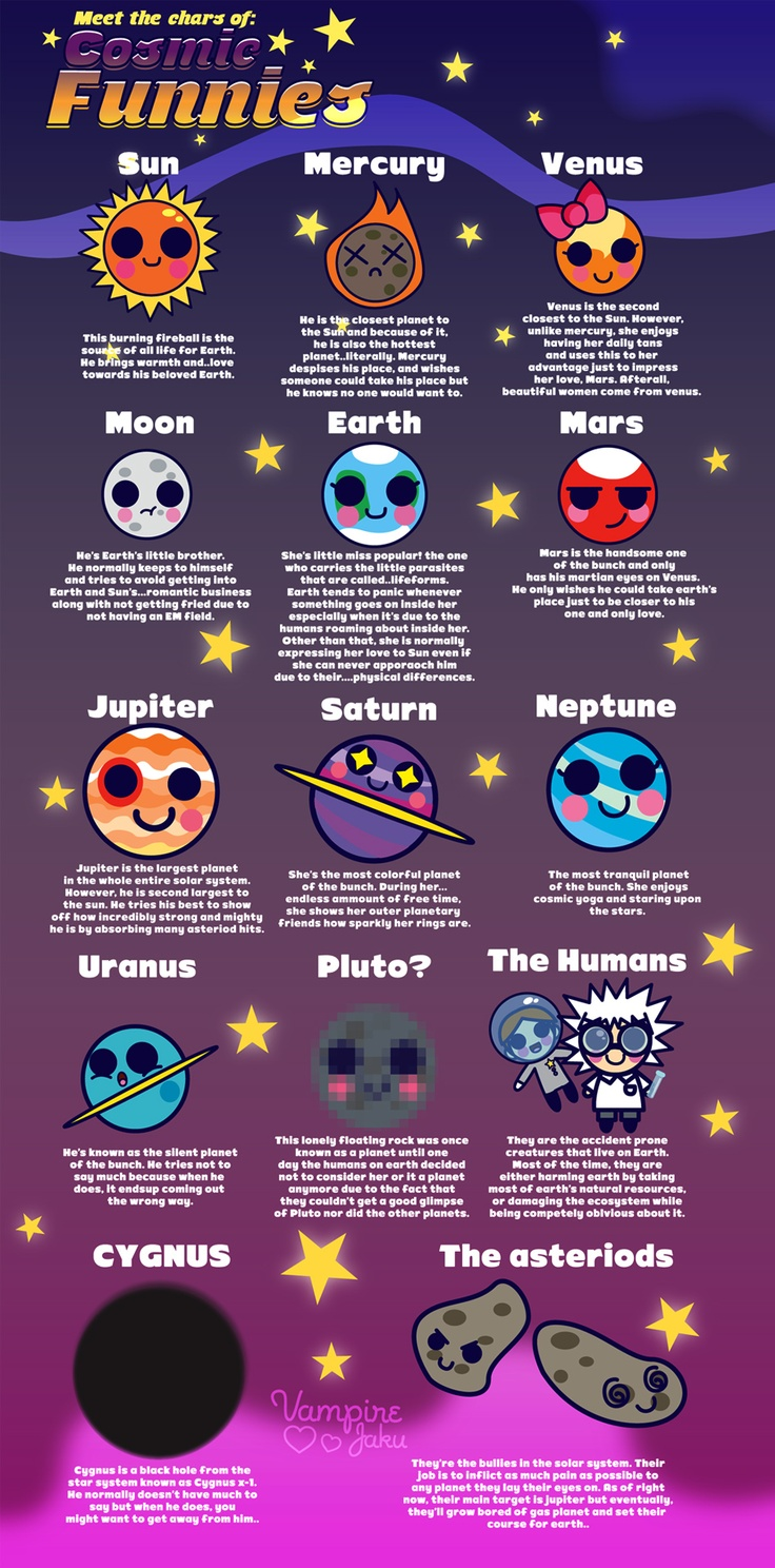 Cosmic Funnies Characters.