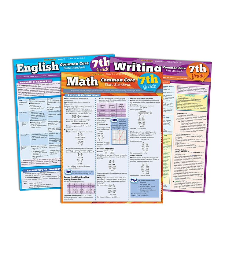 Look at this 7th Grade Math & English Reference Set on #zulily today!