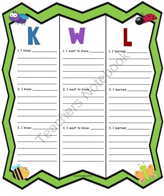 kwl charts and informational writing anchor