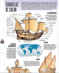 Carabelas de Cristóbal Colón