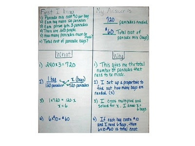 The 67 best Math-Word Problems images on Pinterest | Grade 2, Math ...
