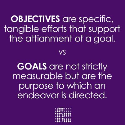 aims and objectives for a successful The more complicated you make the goal, the less success you'll have in  achieving them breaking a large goal down into smaller goals is key.