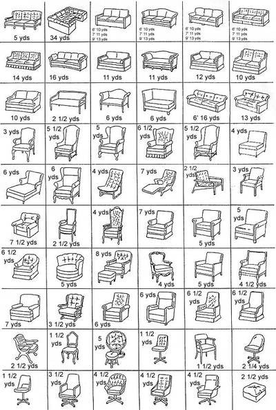 yardage estimates for reupholstery projects!! diy