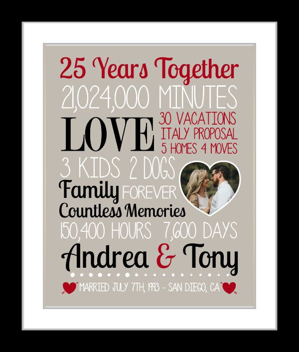 Anniversary Gift for Husband, 25th Wedding Anniversary Gift for Man, 25th anniversary gift for parent, Paper Anniversary, Custom