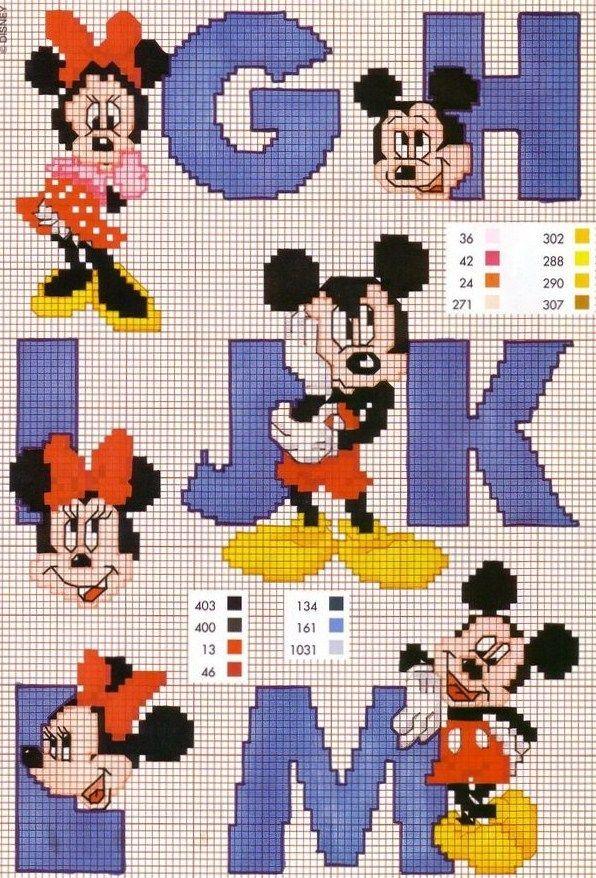 Vejam que fofos, estes alfabetos com a turma da Disney. Pato Donald e Margarida: Mickey e Minie: