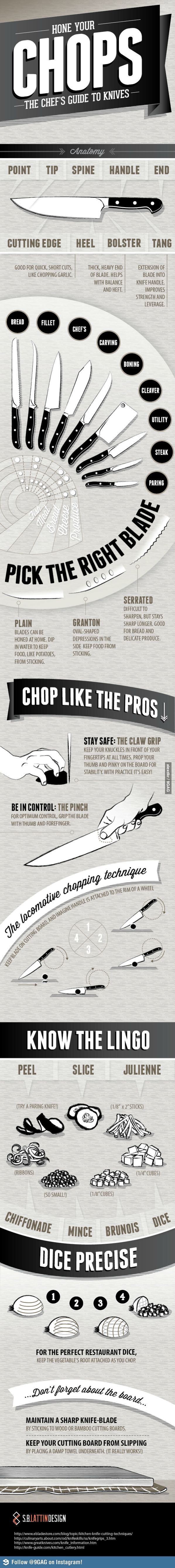 Knife Guide - for those of you who don't watch alton brown or julia child and need a knife lesson ... ;-)
