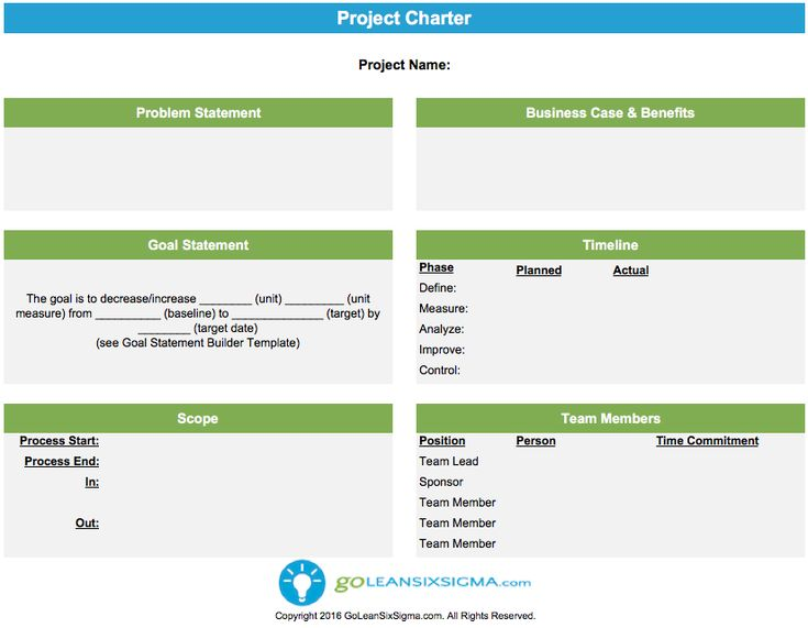 Project Charter - Template & Example | Six Sigma | Pinterest