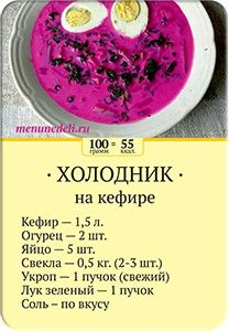 Карточка рецепта Холодник на кефире