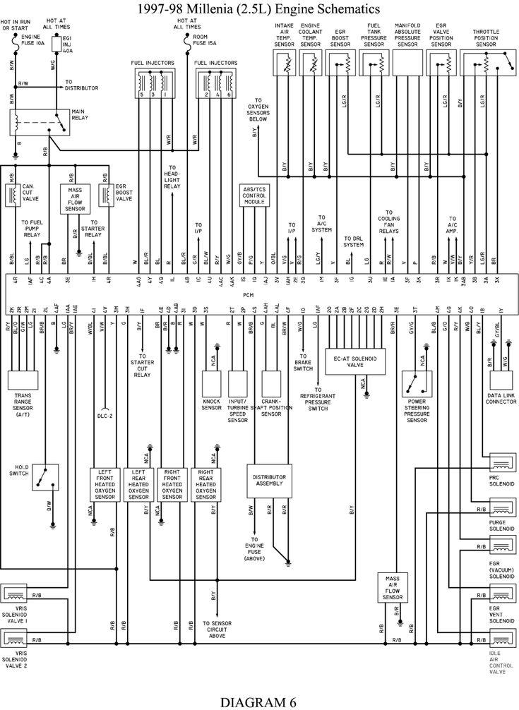 16 Stunning Vehicle Wiring Diagrams Design   S