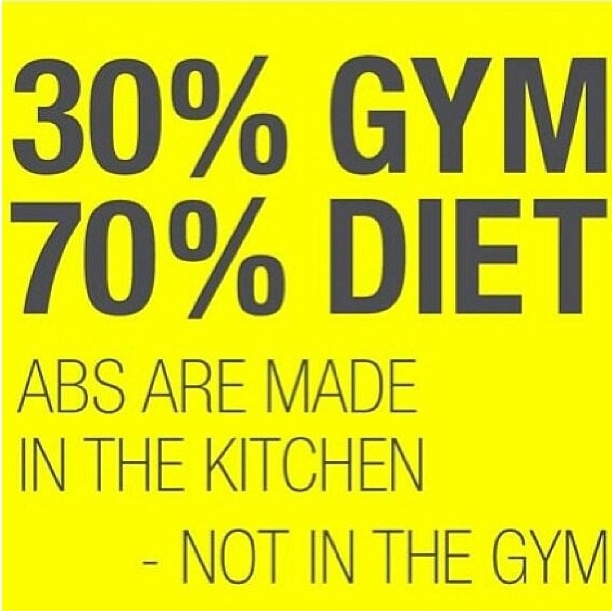 Motivational Quotes Healthy Eating: Healthy Cleaning Eating Motivation Abs