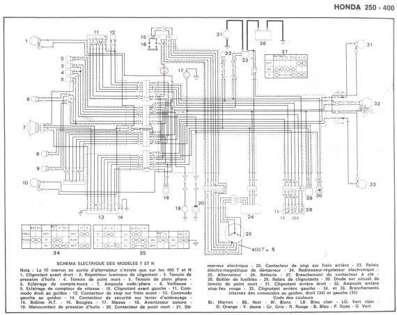 Scan Rmt Schema Electrique Avec Images Schema Electrique