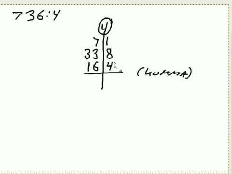 Matematik Lodret Division ny algoritme