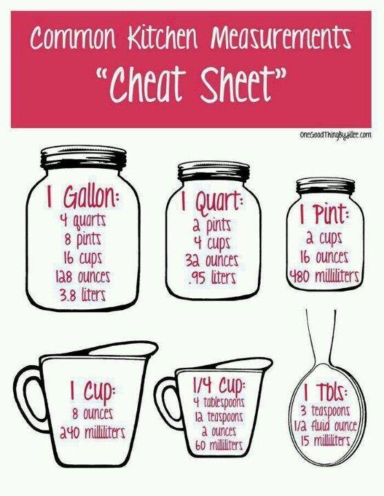 Kitchen measurements                                                                                                                                                                                 More