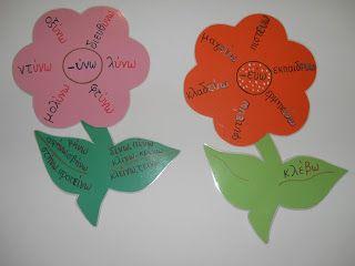 Τα πρωτάκια 1: Ρήματα σε -ύνω & εύω (Γλώσσα)