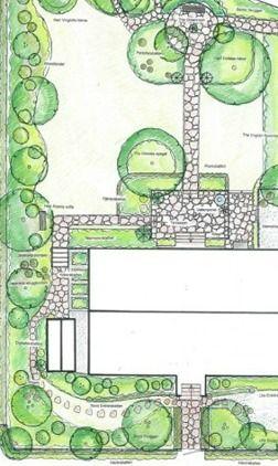 Ritningstjänster   Evonella Garden