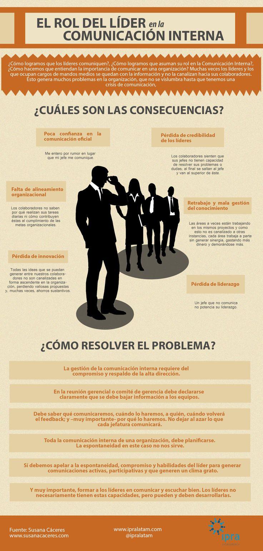 El rol del líder en la #ComunicaciónInterna.