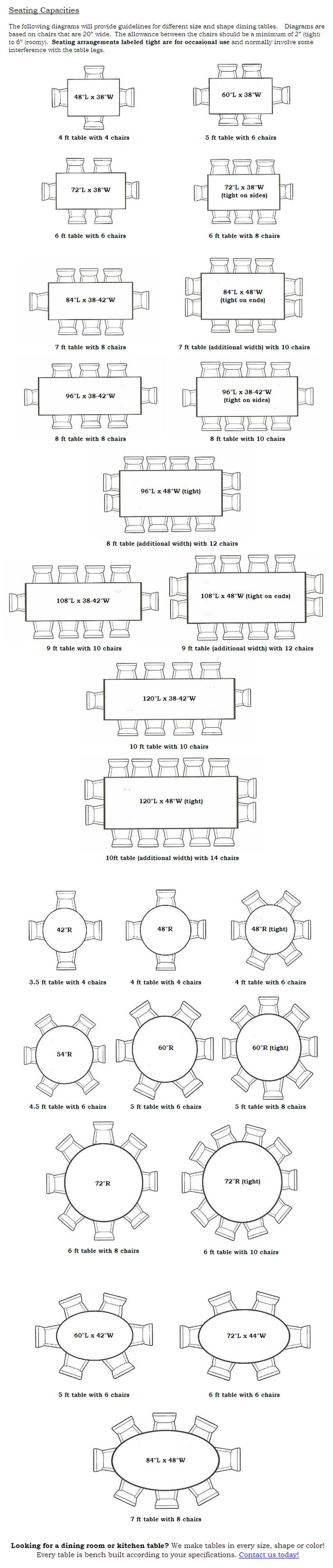 Dining Table seating capacities chart by size and shape: #seatingchart #tablesize #weddingplanning