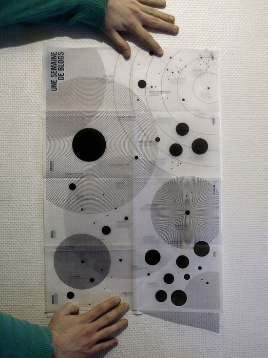 info graphic circles rc: transparent/translucent overlapping shapes