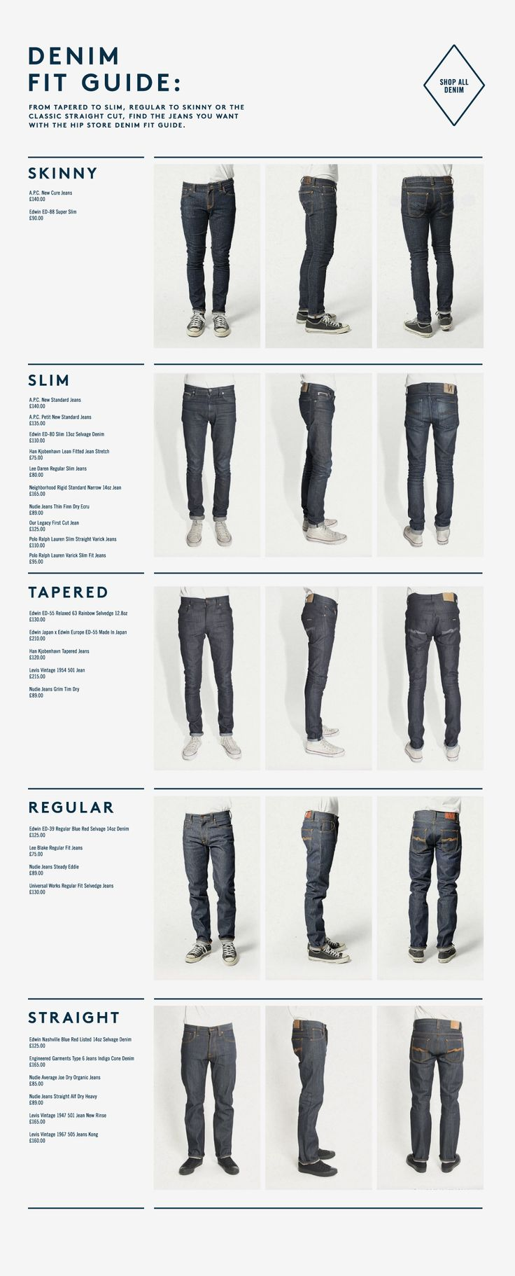 Hip_Size-denim-fit-guide.jpg 1,140×2,823 ピクセル