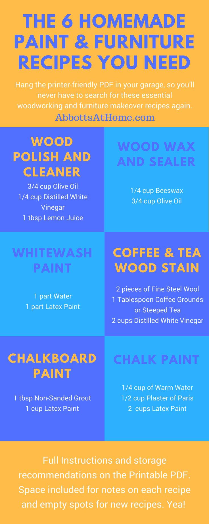 Follow the link to get the Printer-friendly PDF. Print it out and hang in your garage. Room for your recipes included. Save these 6 Recipes for woodworking and furniture finishing to your Pinterest boards. Homemade Wood Cleaner and Restorer Recipe, Chalk