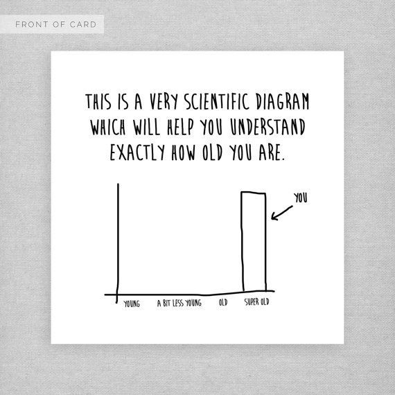 Birthday card. This is a very scientific diagram. …