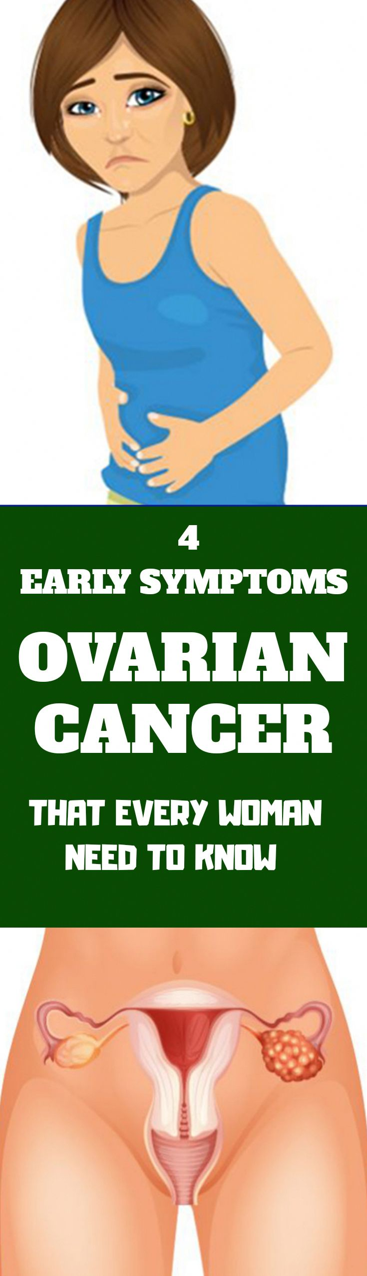 This cancer occurs when the embryo cells develop malignant tumors. Since It Isn & …