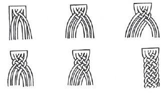 Плетеные шнуры | Золотошвейная мастерская «Убрус»