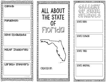This two-sided tri-fold Florida brochure template allows students to dig deeper into facts about their state. There's plenty of room for creativity with an acrostic poem and space to draw state symbols. Includes interactive notebook pocket.
