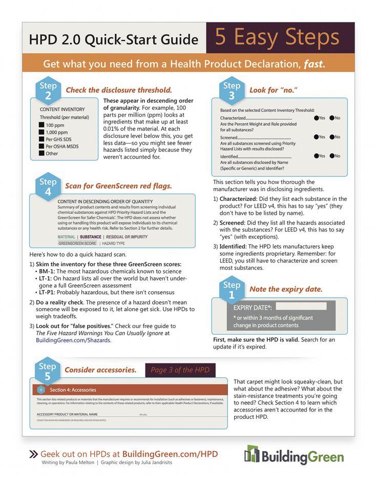HPD Quick-Start Guide: 5 Easy Steps