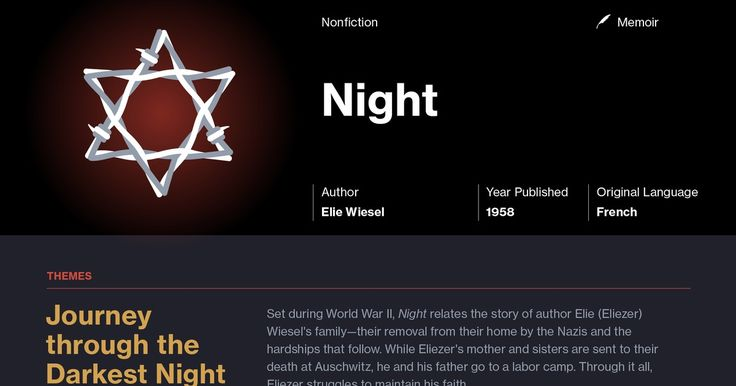 chapter summary from elie wiesel s night A summary of section one in elie wiesel's night learn exactly what happened in this chapter, scene, or section of night and what it means perfect for acing essays, tests, and quizzes, as.