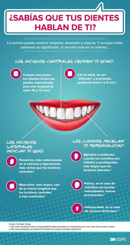 A veces nos olvidamos de lo mucho que revelamos de nosotros mismos cuando sonreímos. Con una sonrisa no solo mostramos felicidad o sociabilidad, si no que también transmitimos mucho sobre nuestra manera de vivir. Hasta cierto punto, nuestros dientes funcionan como una tarjeta de visita. Pueden indicar el estatus social, hábitos de higiene o problemas de salud. #dientes #infografia