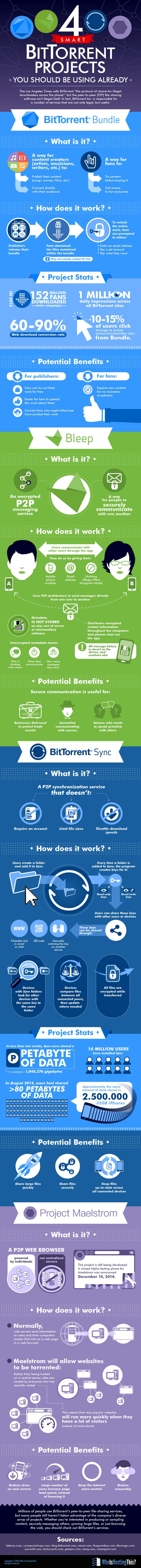 4 Smart BitTorrent Projects You Should Be Using Already #infographic #BitTorrent #Internet