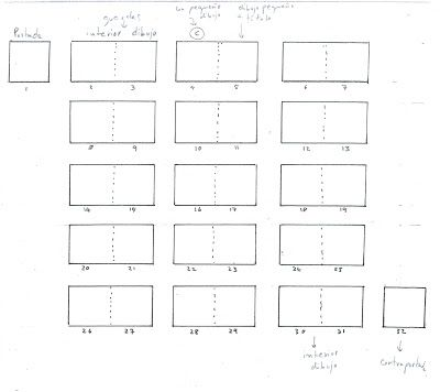 Story board, 32 pig (14 dobles il.lustrades)