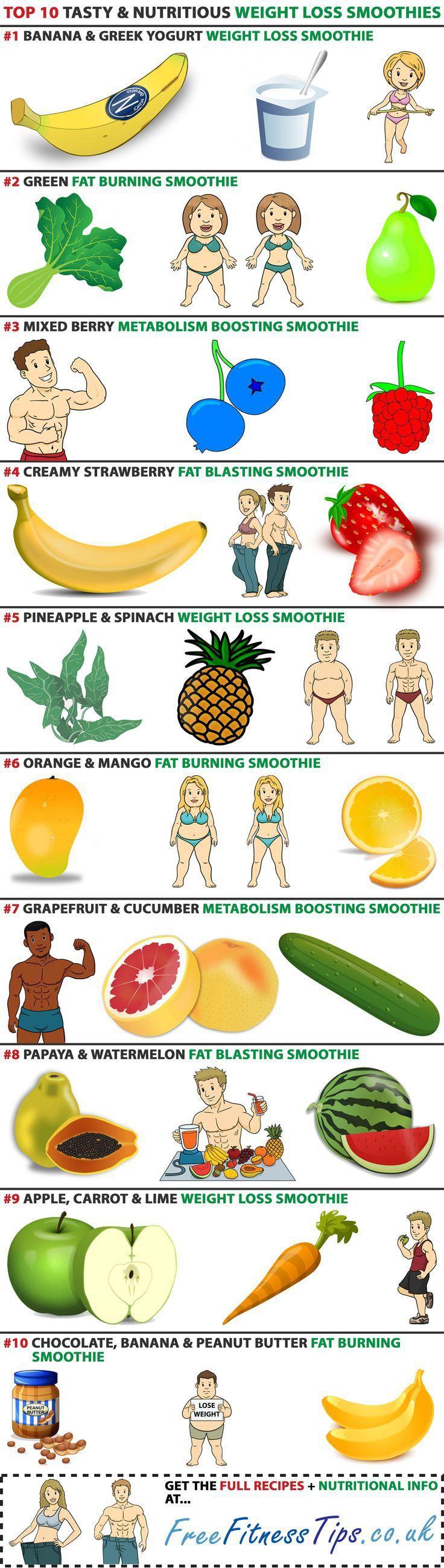 Top 10 Smoothies saborosos e nutritivos da perda de peso